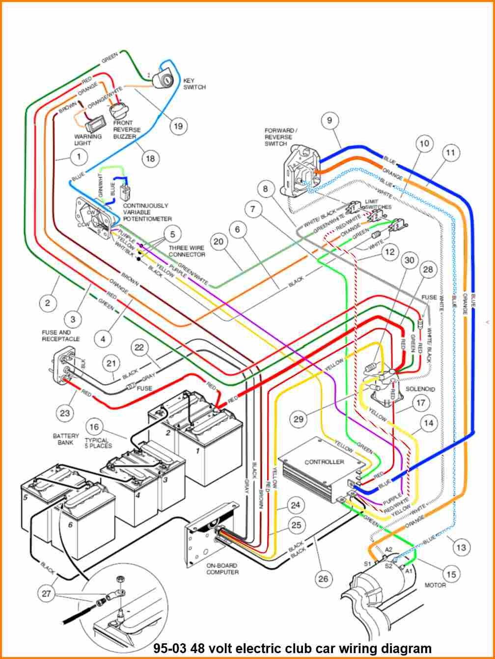 2000 clubcar 48 volt wiring diagram wiring diagram fuse box u2022 rh friendsoffido co