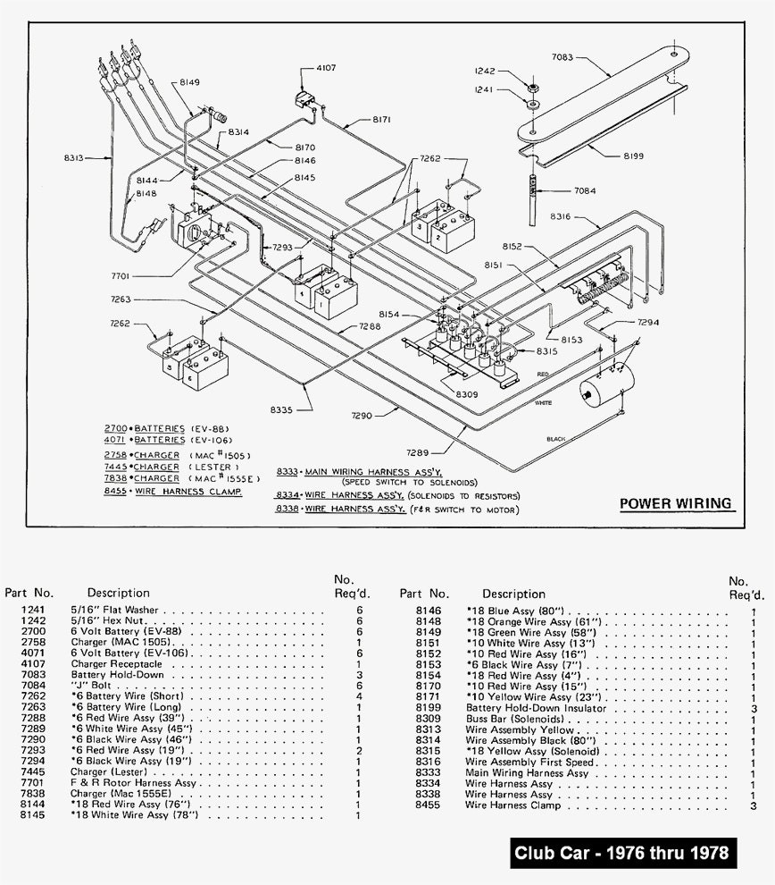 Wiring Diagram 2001 Club Car 48 Volt To Ingersoll Rand And