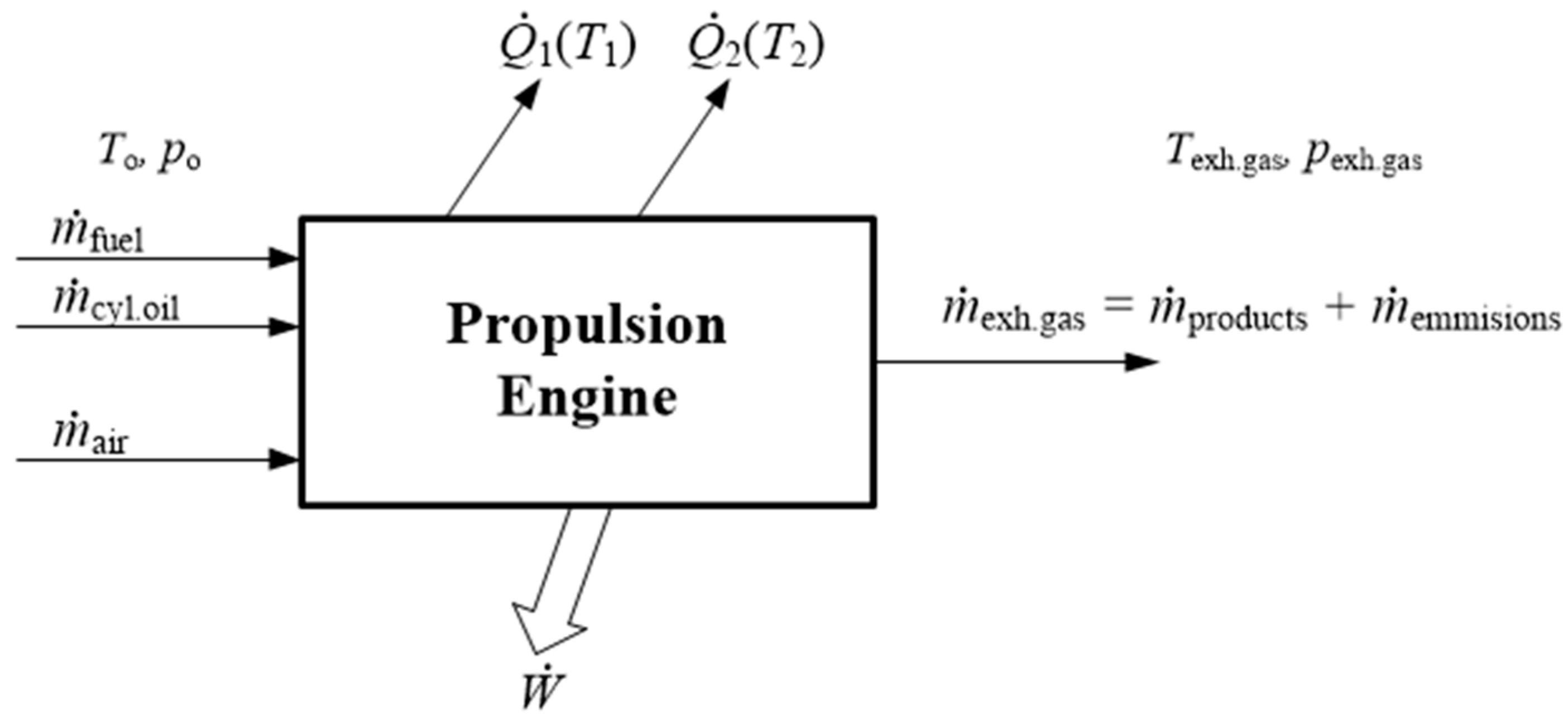 Energies 10 g001