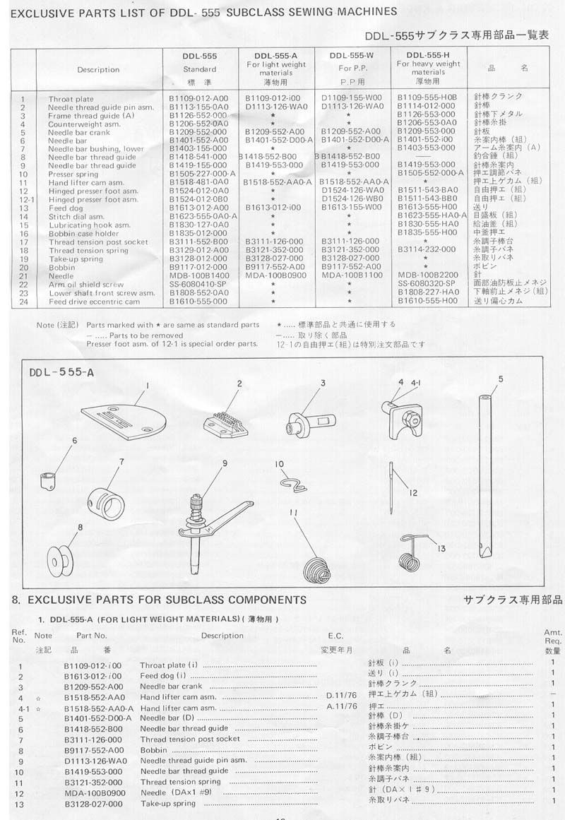 Sewing Machine Parts Diagrams