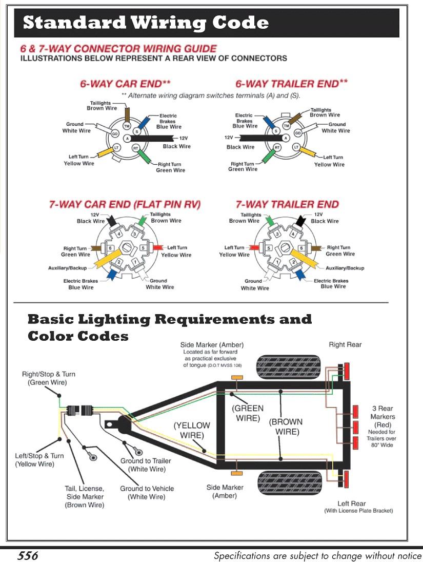 Wiring Diagrams 7 Wire Trailer Diagram Brake Throughout Pin Within
