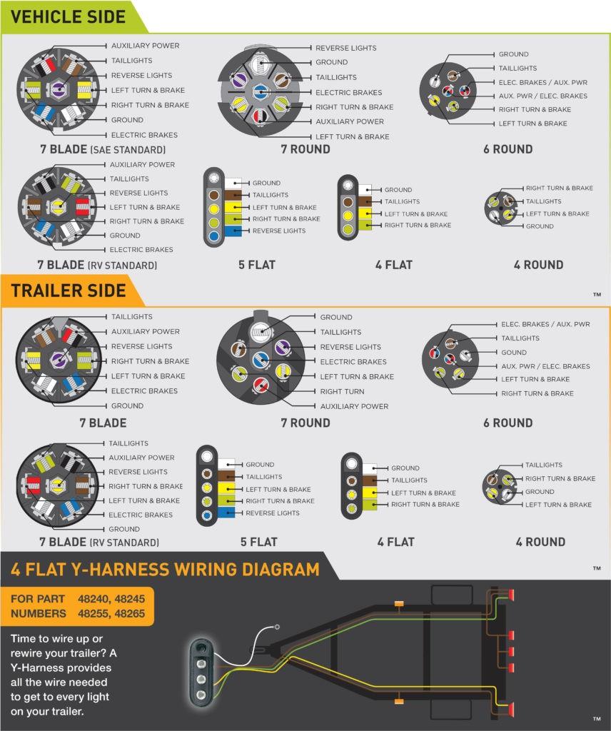 WiringGuides 5 Pin Trailer Connector Wiring Diagram