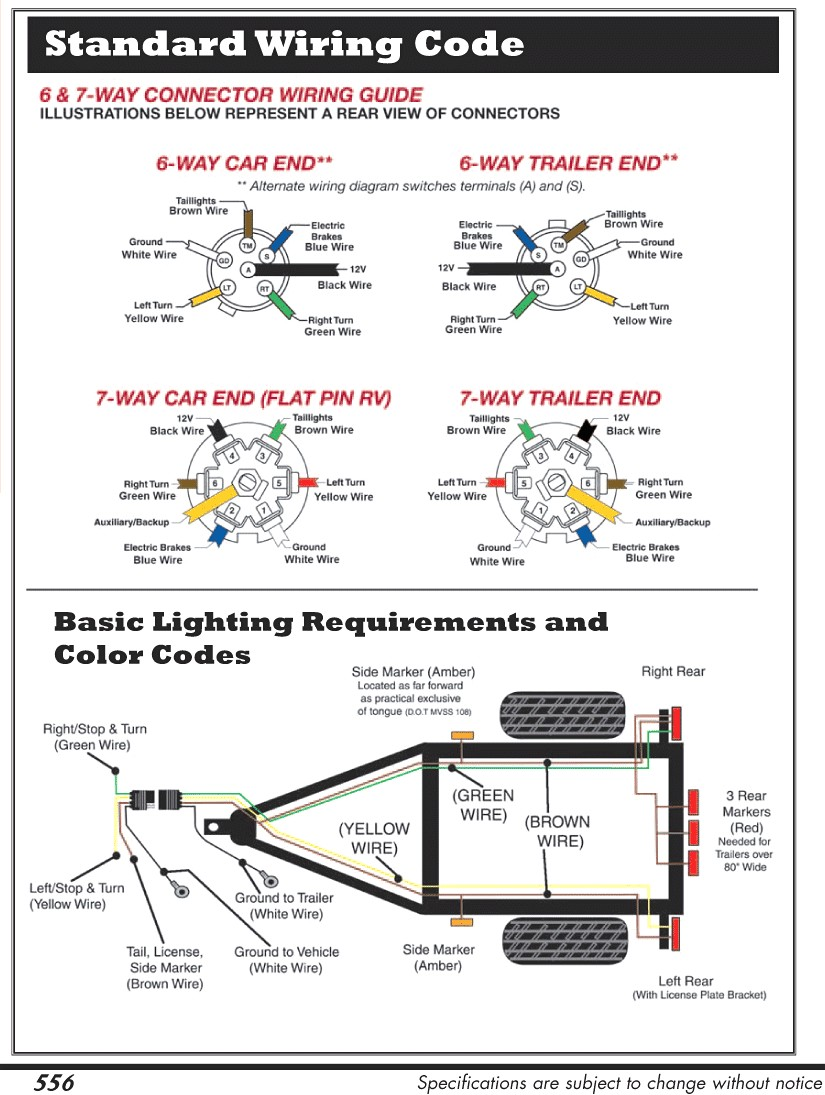 6 Way Trailer Wiring Diagram Cattle - Wiring Liry Diagram H9  Way Trailer Wiring Diagram Etrailer on 1980 dodge motorhome repair diagrams, 28 ft reefer trailer diagrams, holiday rambler electrical system diagrams,