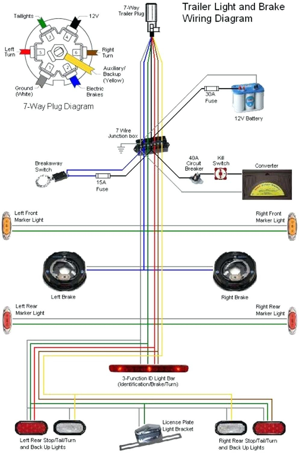 7 Way Trailer Plug Wiring Diagram ford Elegant | Wiring Diagram Image