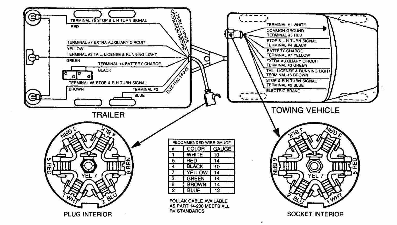 Wiring Schematic 7 Way Rv Plug - Wiring Diagram