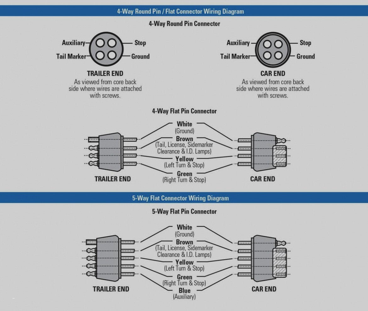 trailer wiring diagram 4 way to 7 way image collections