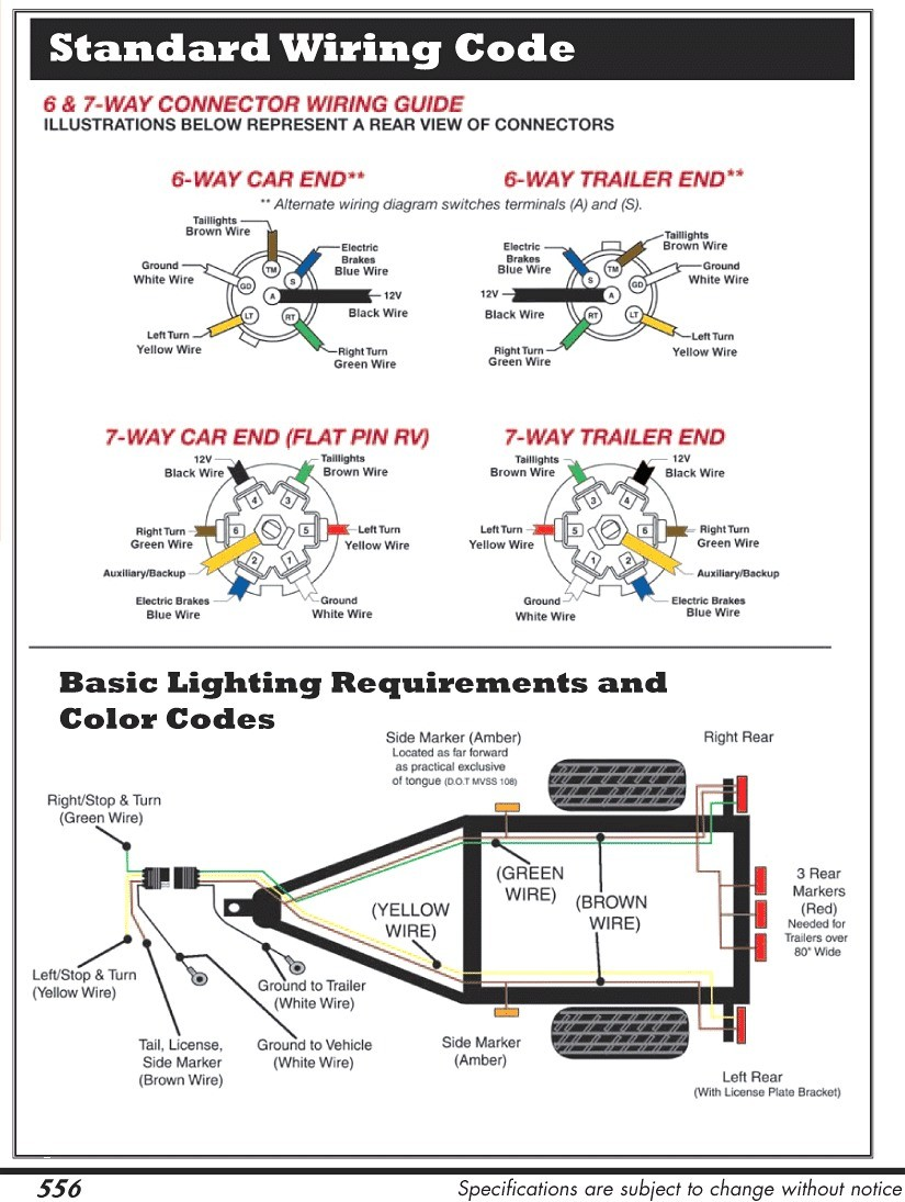 7 Way Trailer Wiring Diagram with Brakes Awesome | Wiring Diagram Image