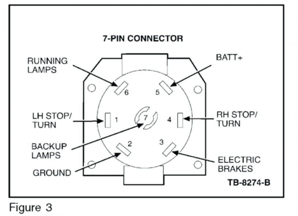free wiring diagram Trailer 7 Pin Wiring Diagram Wiring Diagram 7 Pin Trailer Plug