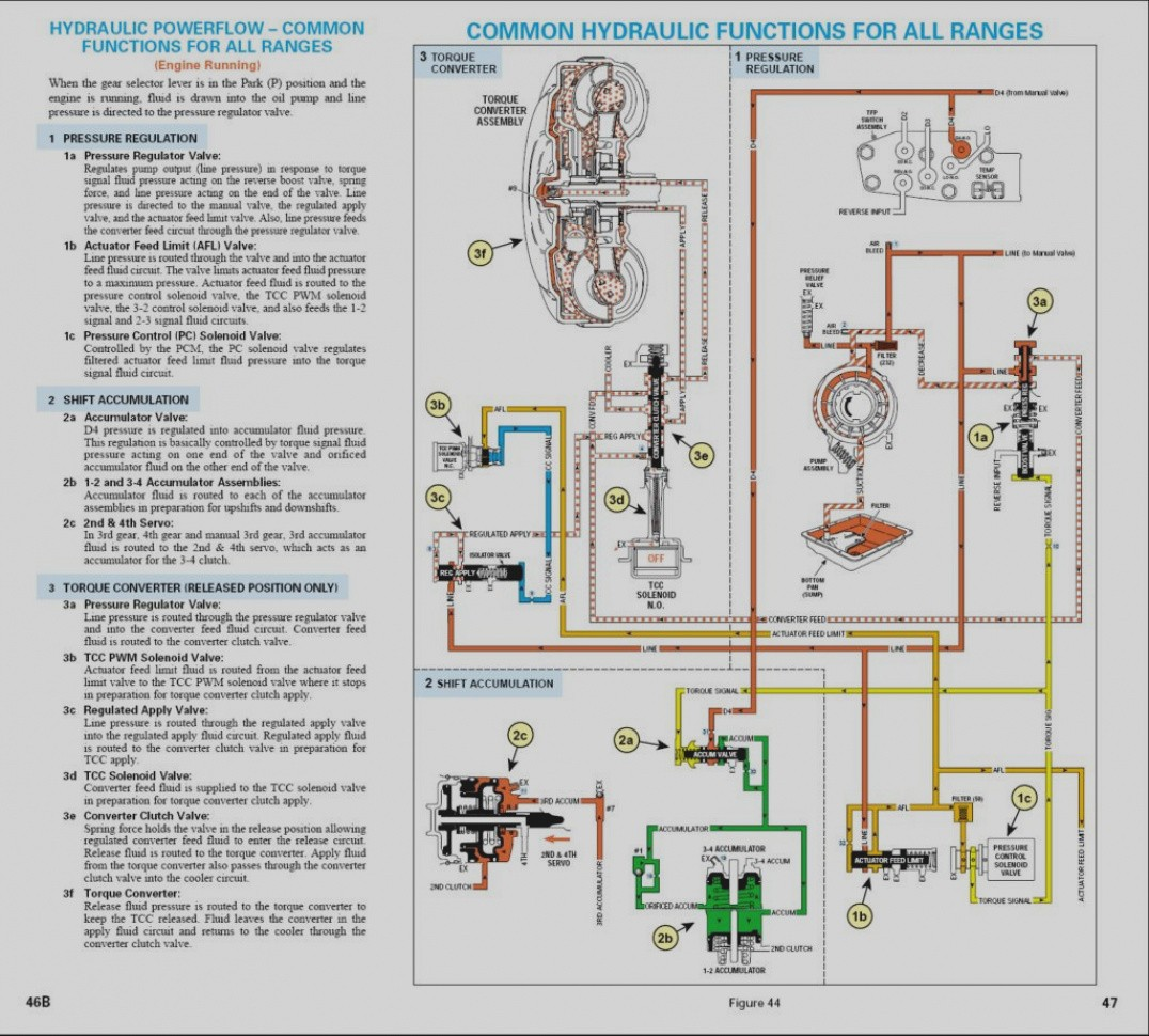700r4 Vacuum Switch Installation Diagram Schematic Diagrams Lockup Wiring For 1989 Trusted Lock Up Transmission Hydraulic Circuit