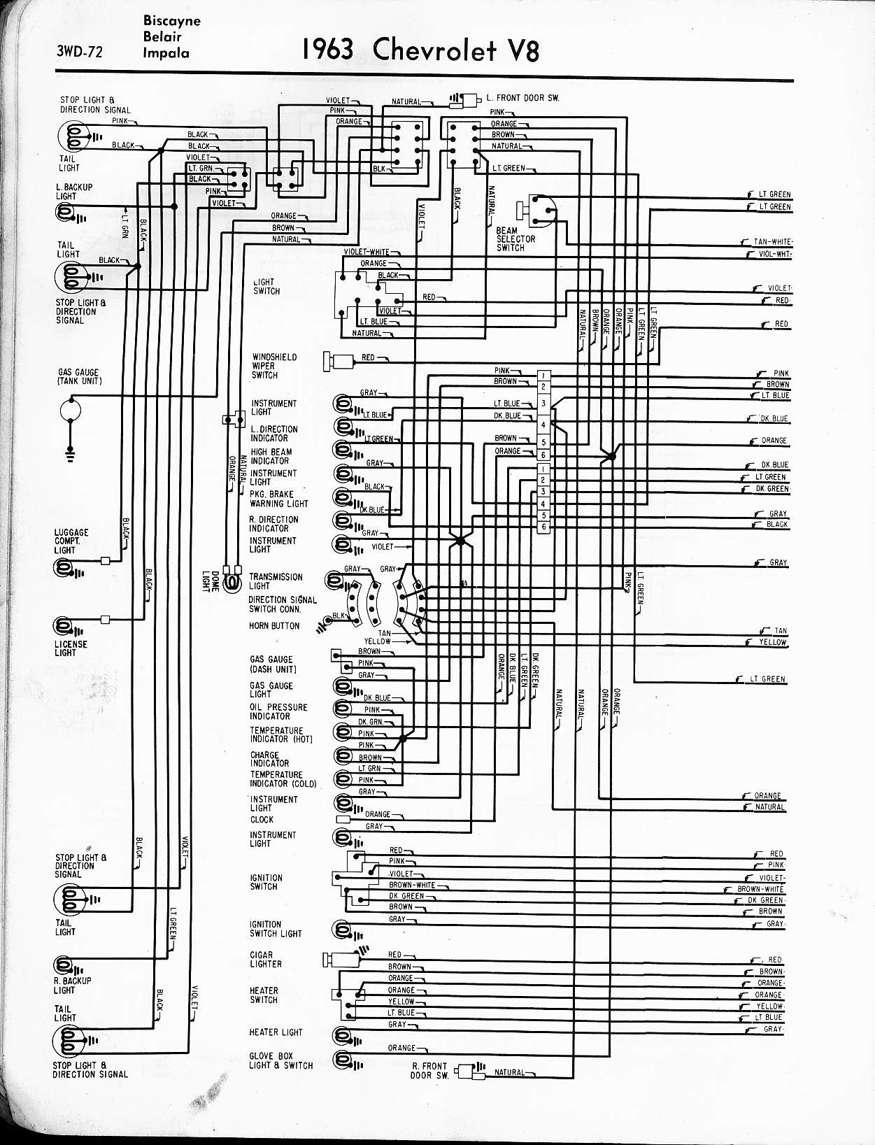 72 chevy truck wiring diagram new wiring diagram image 1928 chevy wiring diagram 1963 v8 biscayne belair impala left 57 65 chevy wiring diagrams