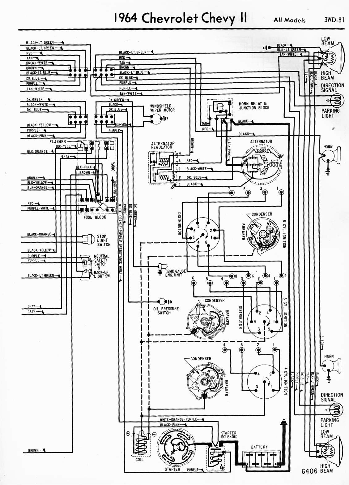 72 Chevy Truck Wiring Diagram New Image Fuse 1964 Ii All Models Right