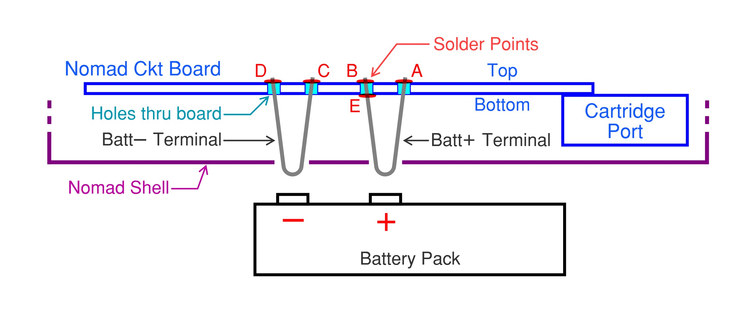 Points B D and E are where the new battery lead wires will connect later on