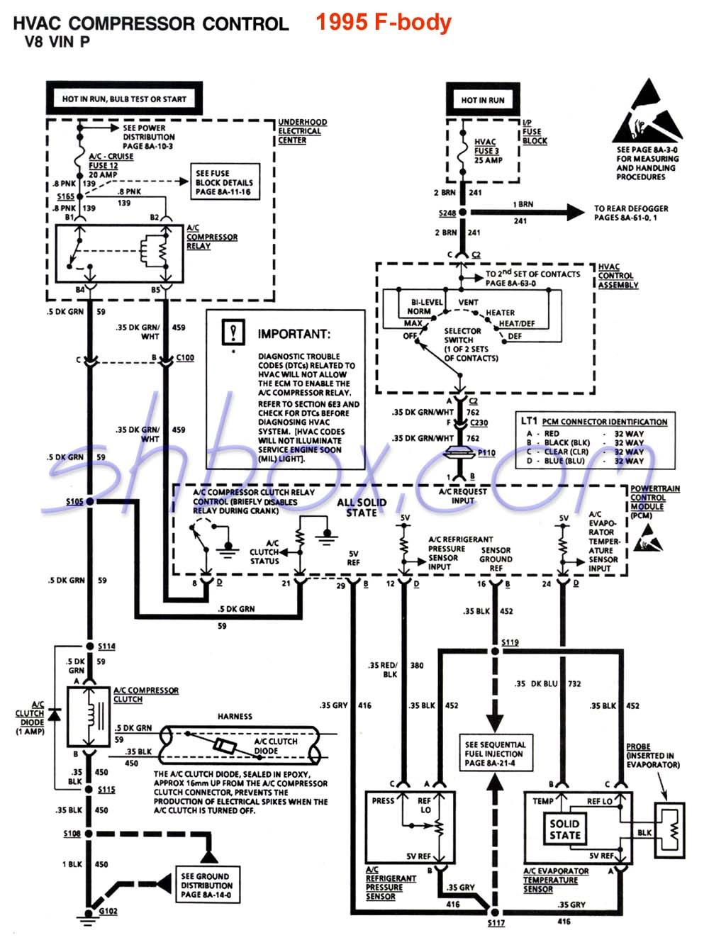 Acadia Auto Wiring Diagrams Schematics Diagram 2011 Sierra Gmc Hvac Free Download U2022 Oasis Dl Co Lincoln