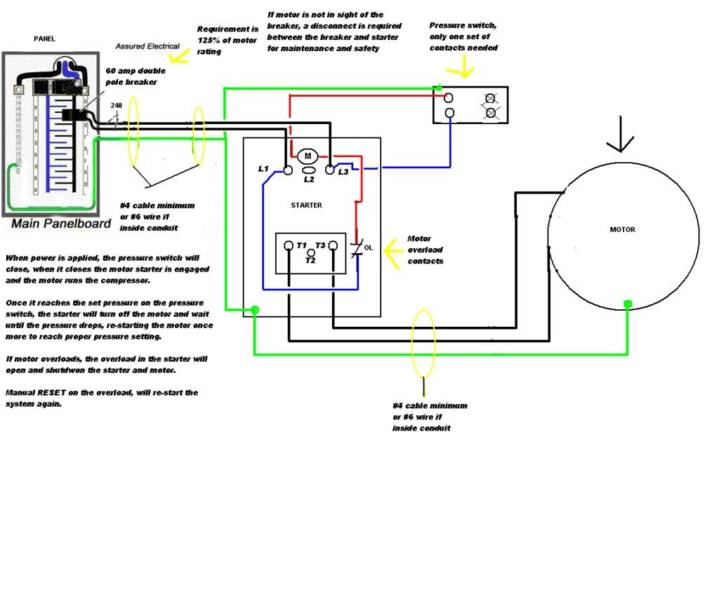 alfa img showing gt husky air compressor wiring diagram wiring rh autonomia co