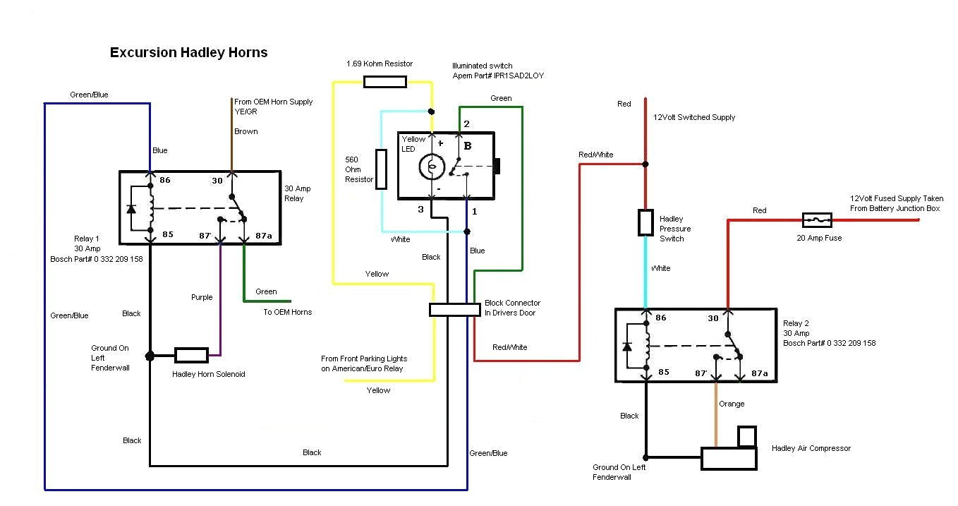 DIAGRAM] Air Compressor Wiring Diagram 230v 1 Phase FULL Version HD Quality  1 Phase - ELITEHOMEWIRING.ASSOVAL.FRassoval