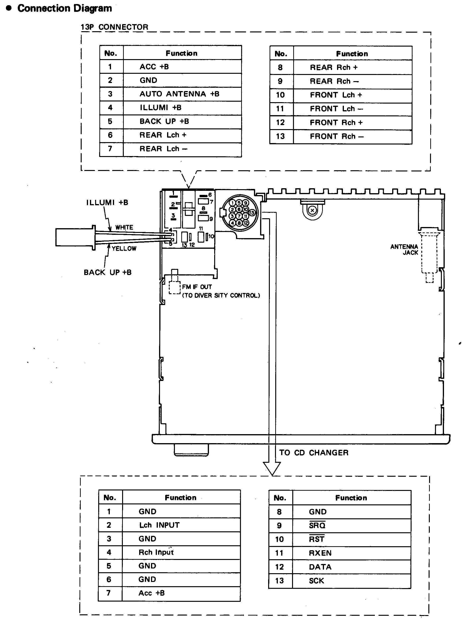 alpine harness diagram read all wiring diagram Alpine KTP-445U Wiring-Diagram