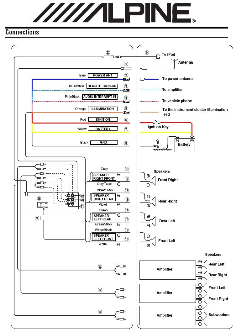 Wiring Harness Diagram For Jvc Car Stereo