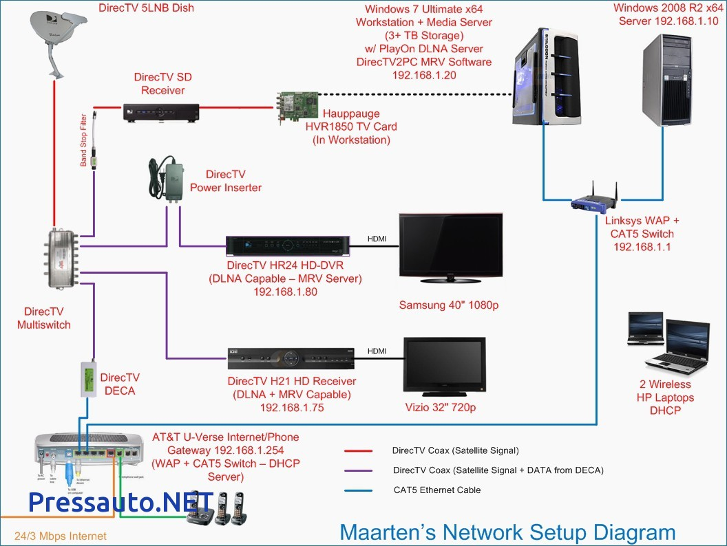 elegant att uverse wiring diagram wiring rh awhitu info Home Network Wiring Diagram Cat 5 Wiring