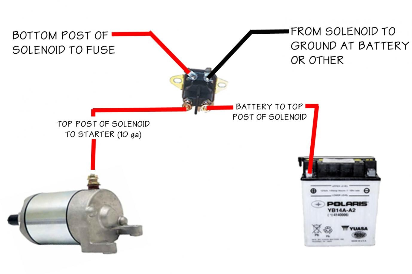 Starter solenoid wiring polaris atv forum wiring diagram data quadboss atv winch wiring diagram download wiring diagrams u2022 rh wiringdiagramblog today polaris 330 magnum solenoid starter polaris 500 starter solenoid cheapraybanclubmaster Images