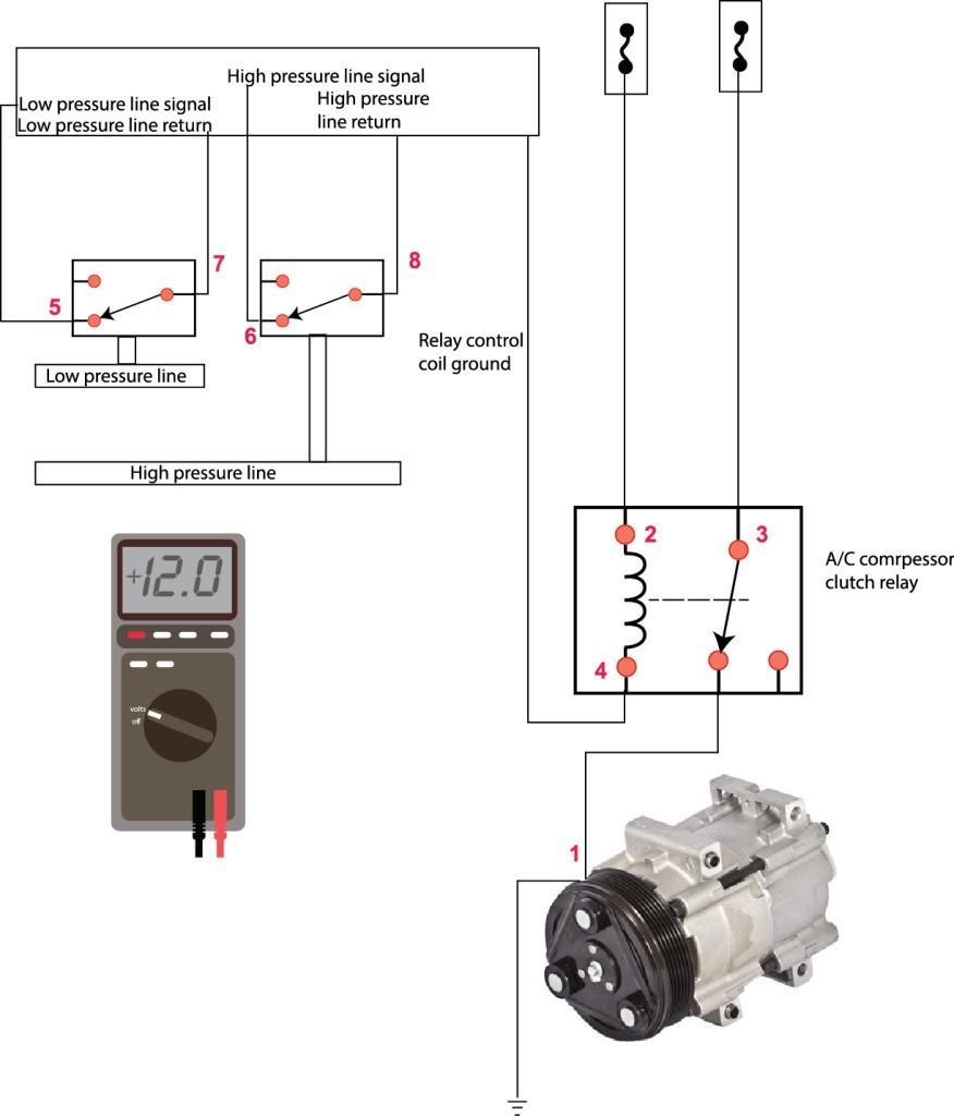 Ac pressor Won t Run Ricks Free Auto Repair Advice Ricks Free Run Capacitor Wiring Diagram