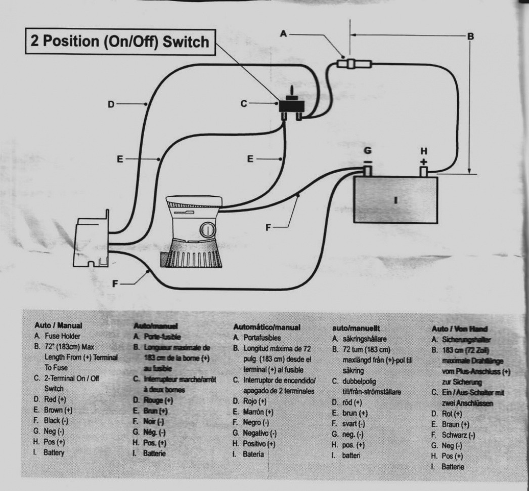 Rule Bilge Pump Float Switch Wiring Diagram 1500