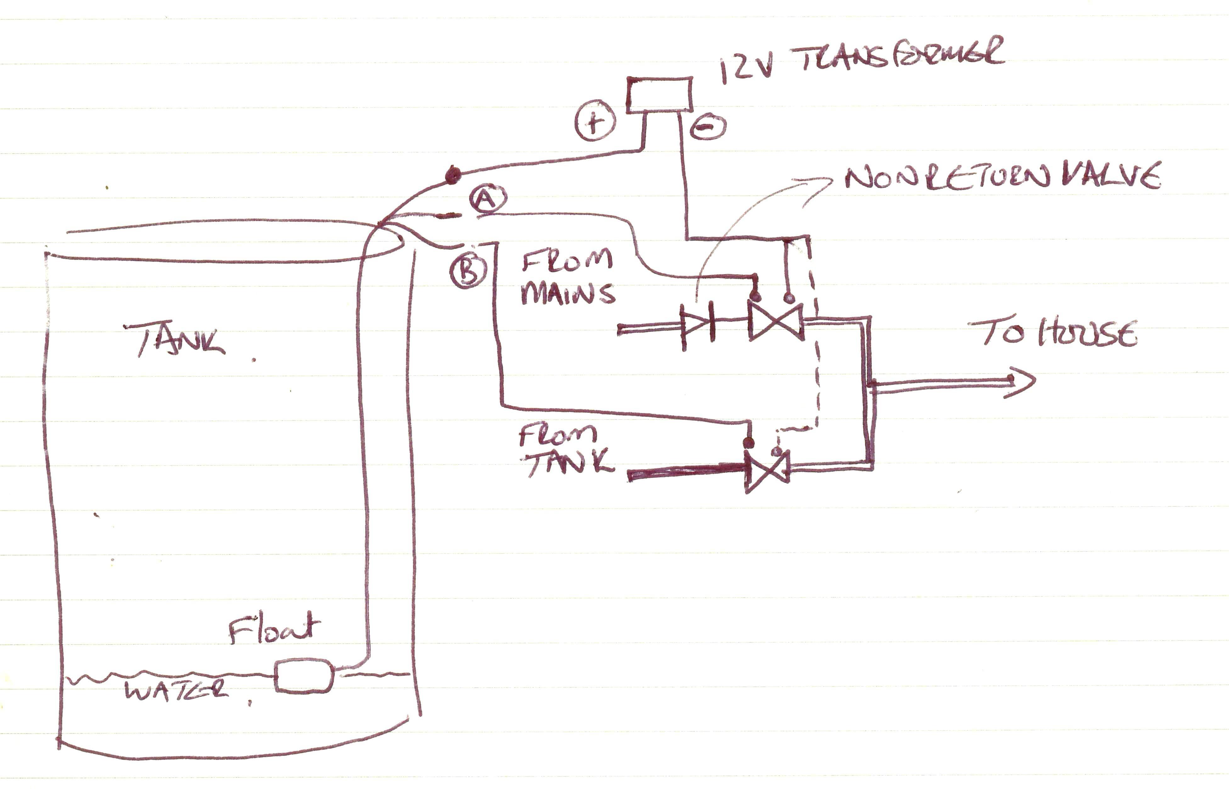 Magnificent Rule Automatic Bilge Pump Wiring Diagram Frieze Wiring