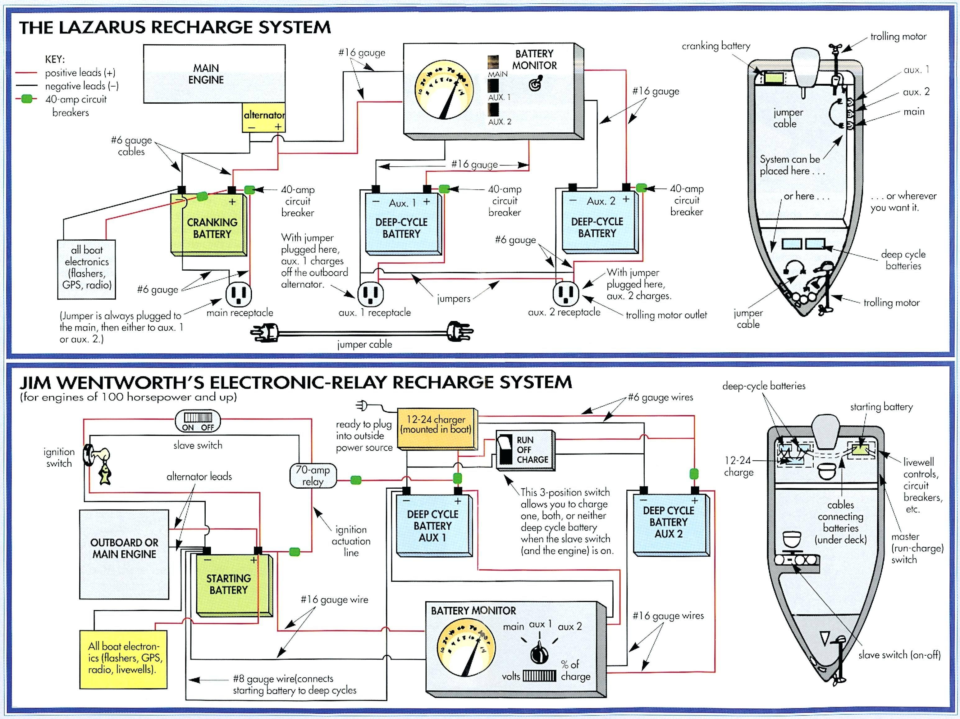 Battery Circuit Diagram Download Perko Dual Battery Switch Wiring Diagram Recharge the Run System