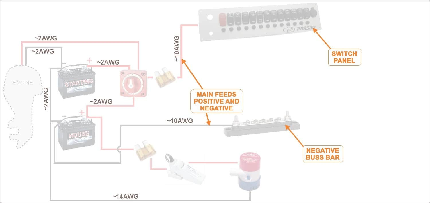 Moroso Switch Box Wiring Diagram Trusted Diagrams Your Lowrider Switches Panel Wire Center U2022 Wall