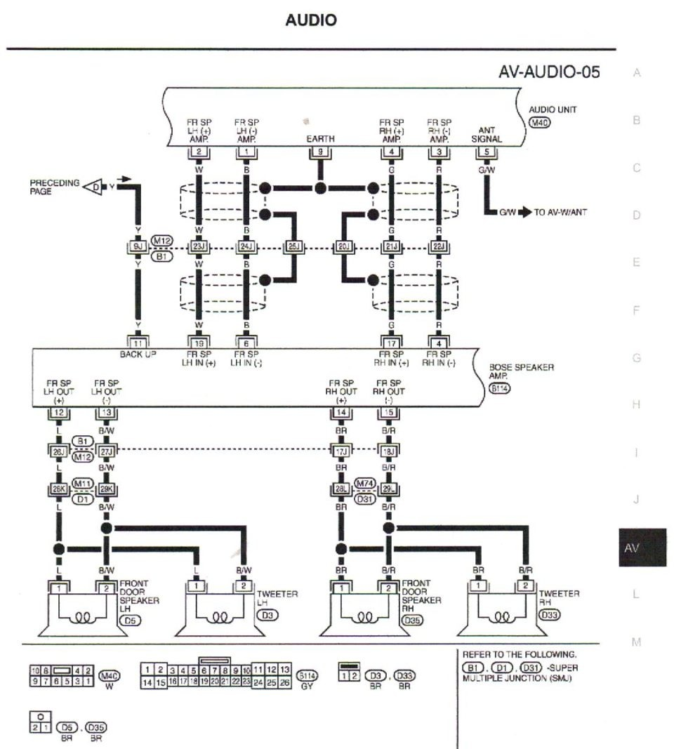 bose 100w amplifier wiring diagram