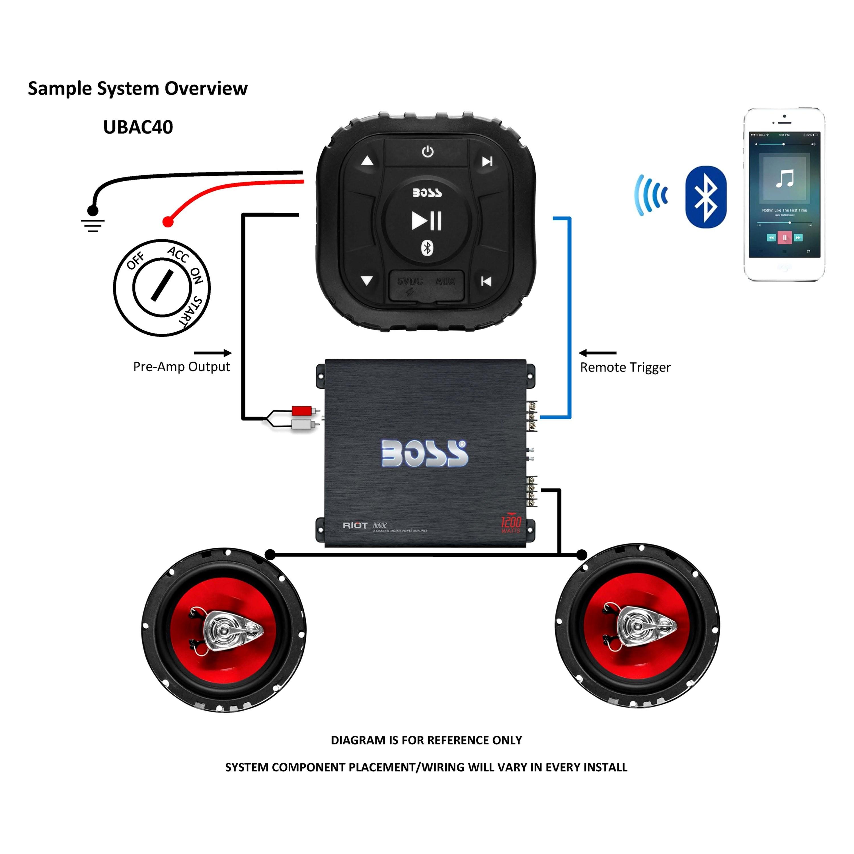 ModuleBOSS Bluetooth Amplifier Control