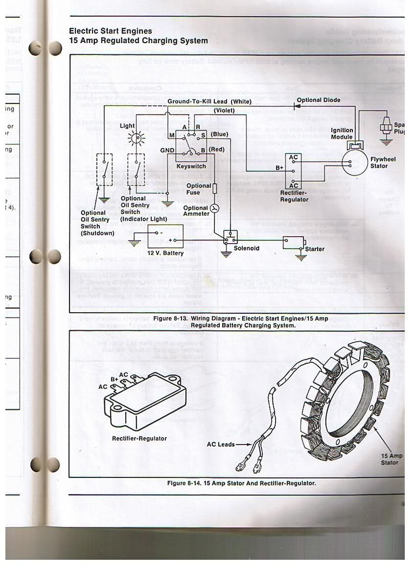 Briggs And Stratton Wiring Diagram 12Hp from mainetreasurechest.com