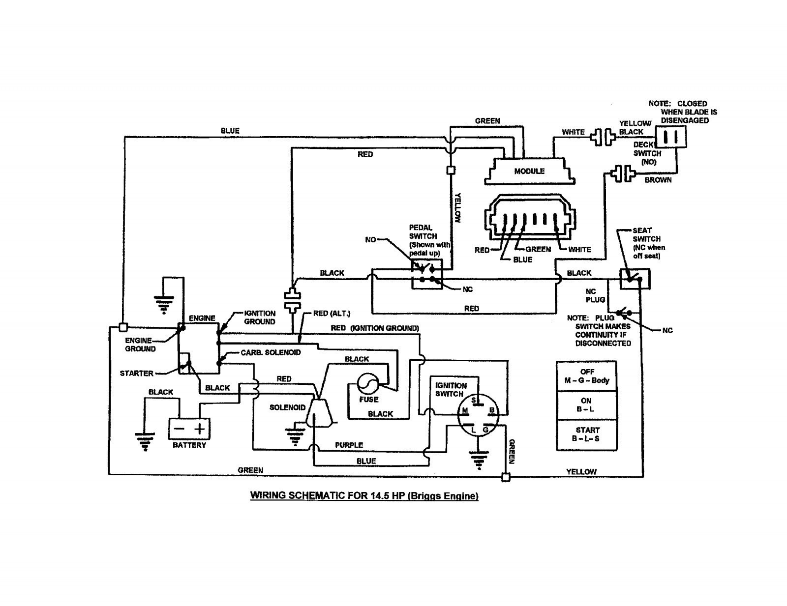 18 Hp Opposed Twin With Hd Dump Extraordinary Briggs And Stratton Wiring Diagram Lovely Best Mesmerizing