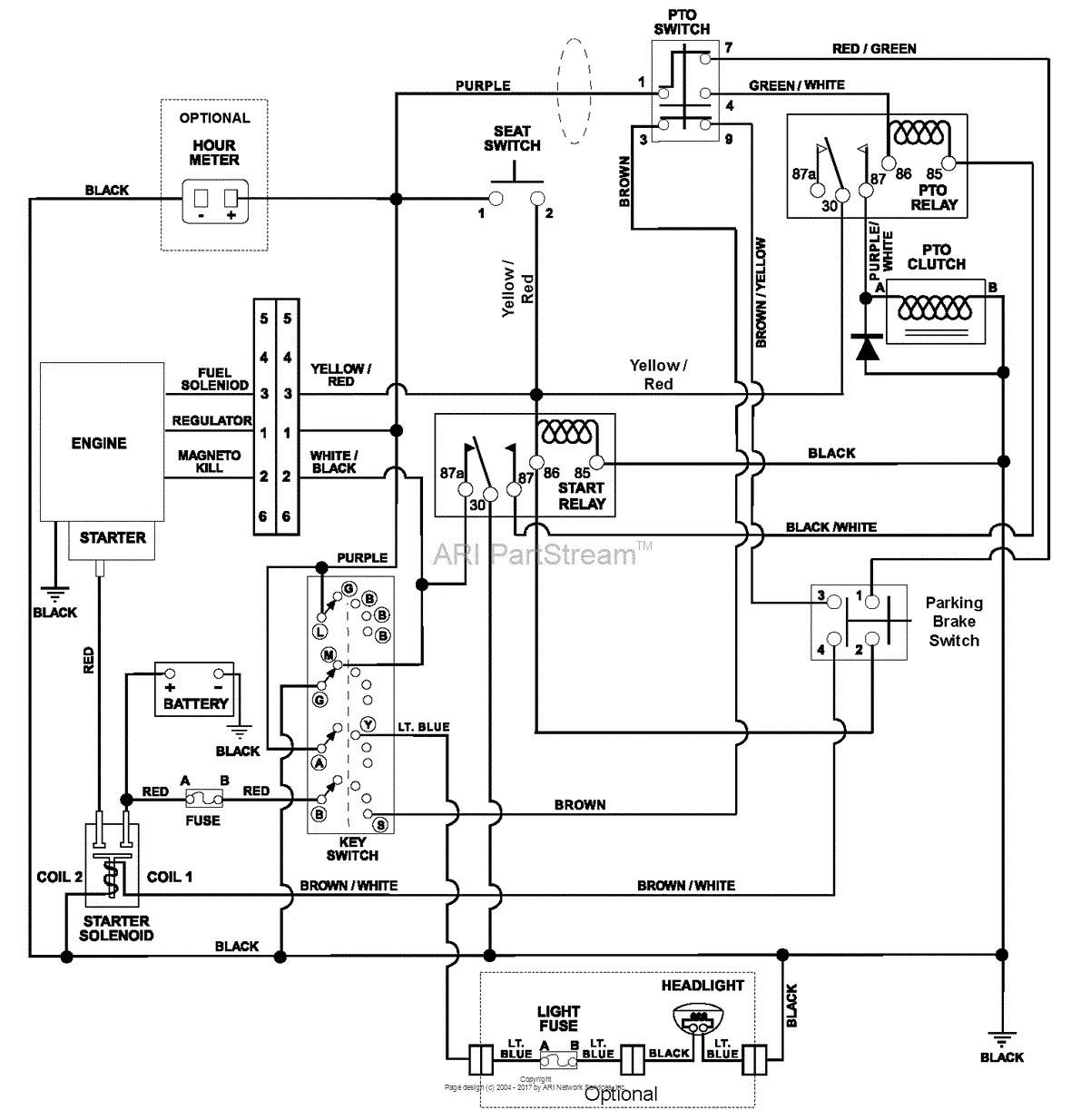 Briggs And Stratton Wiring Diagram 18 Hp Hastalavista Me Simple