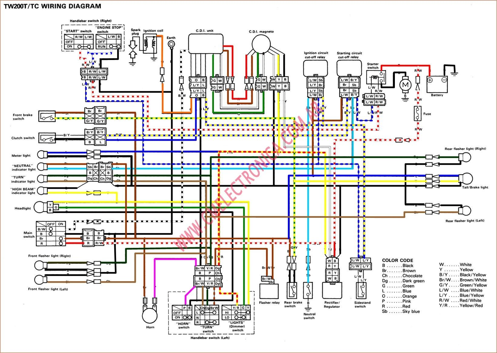 Yamaha Timberwolf Wiring - Wiring Diagram Project on
