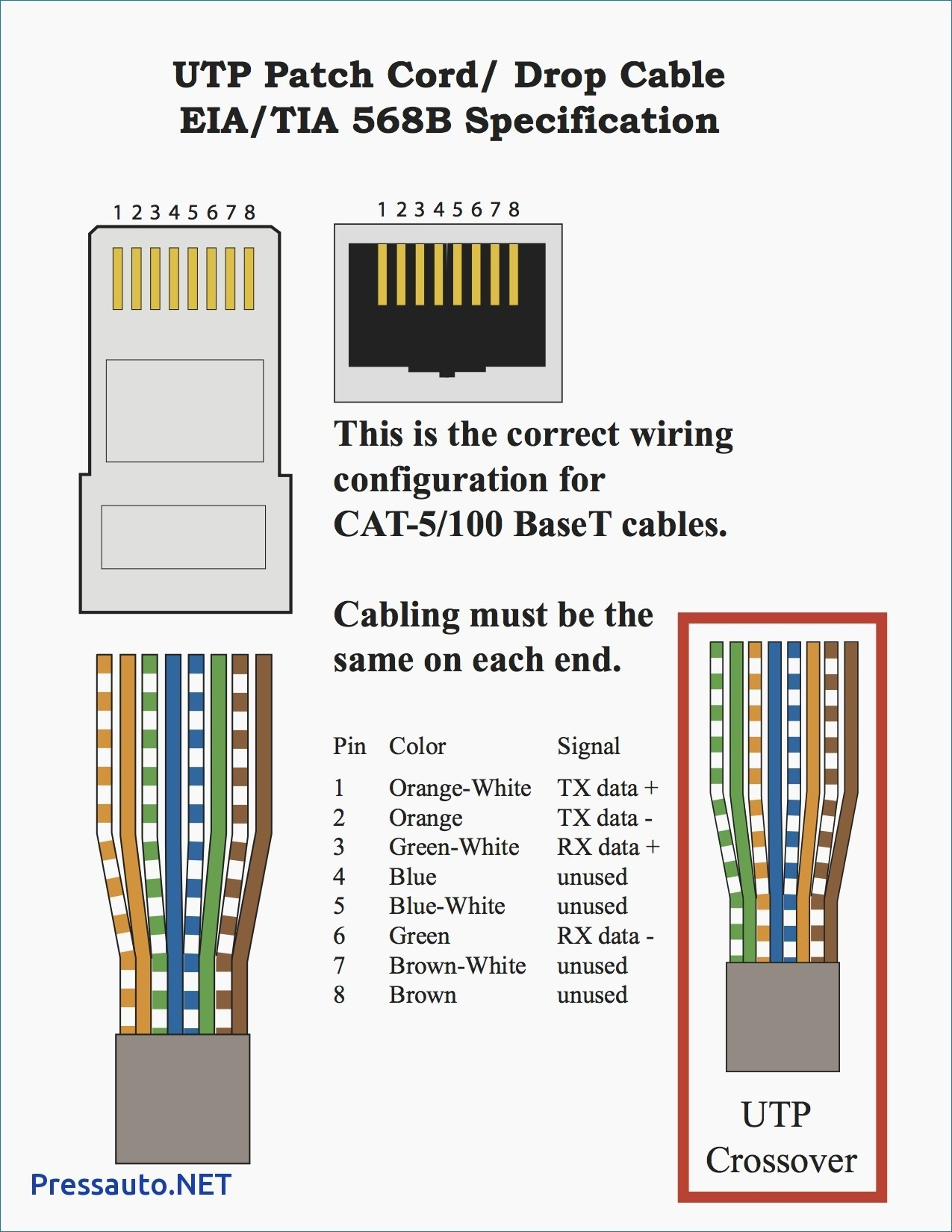 At Amp T Cat 5 Wire Diagram - wiring diagrams