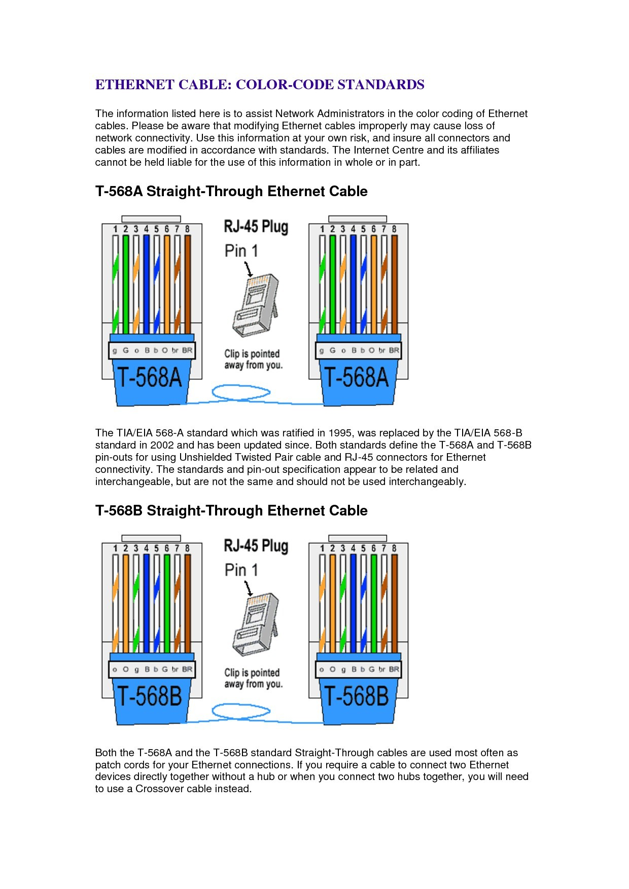 Network cat 6 wiring diagram search for wiring diagrams cat 6 wiring diagram pdf inspirational wiring diagram image rh mainetreasurechest com cat 6 ethernet cable swarovskicordoba Gallery
