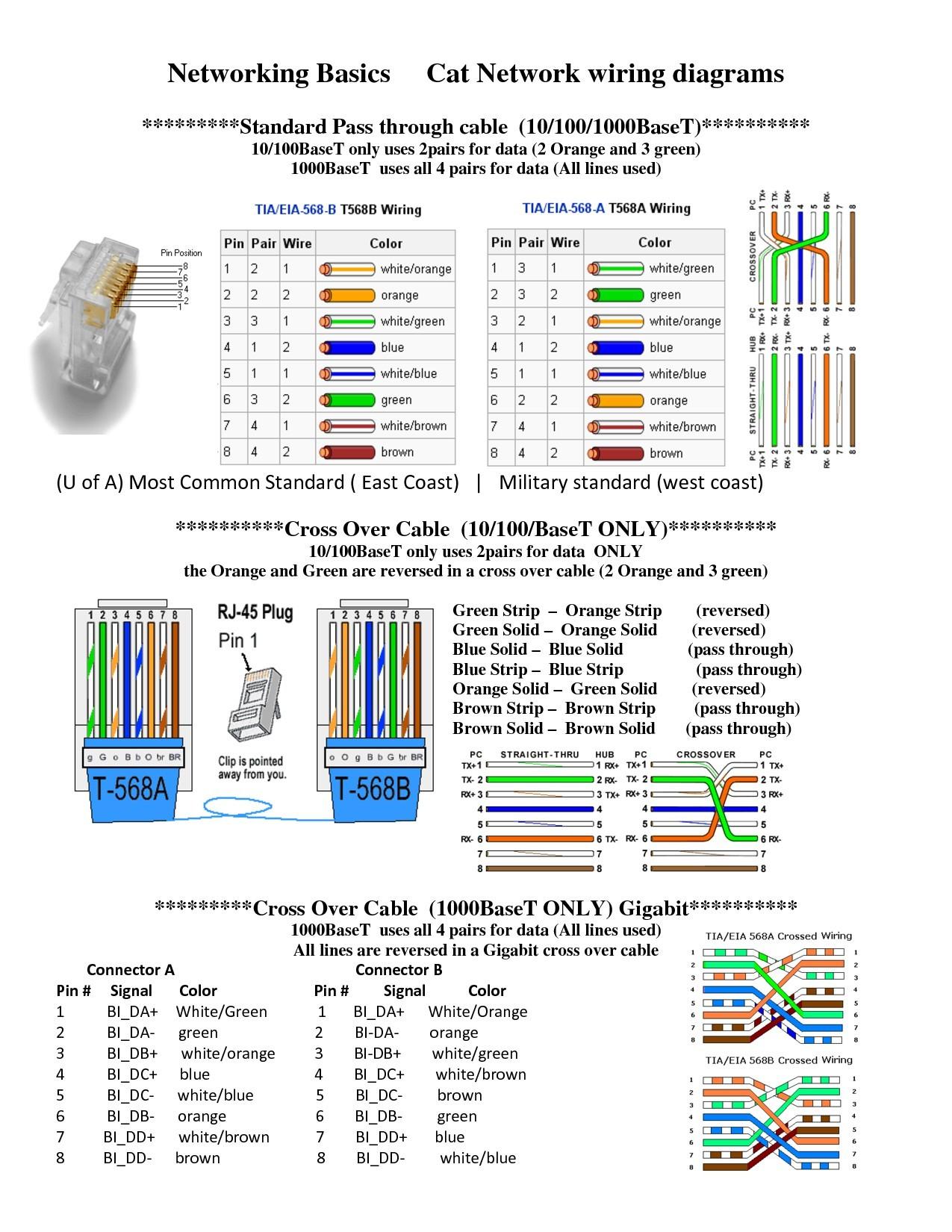 cat 6 wiring diagram pdf inspirational wiring diagram image rh mainetreasurechest com Cat6 RJ45 Wiring-Diagram Panduit Cat6 Jack Wiring Diagram