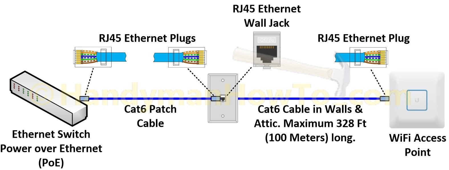 Cat 6 Cable Wiring Diagram wiring diagrams