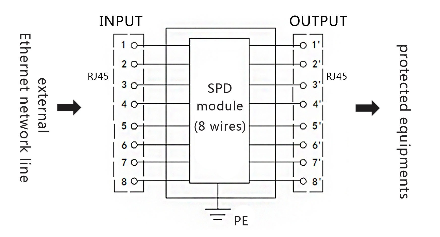 Cat5e Wire Diagram Unique Ethernet Cable Wiring Diagram New Od Wiring Diagram Wiring Diagram