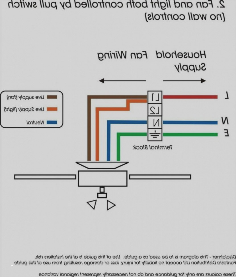 Cat5e Wire Diagram Inspirational Latest Ceiling Fan Speed Control Wiring Diagram How to Wire A