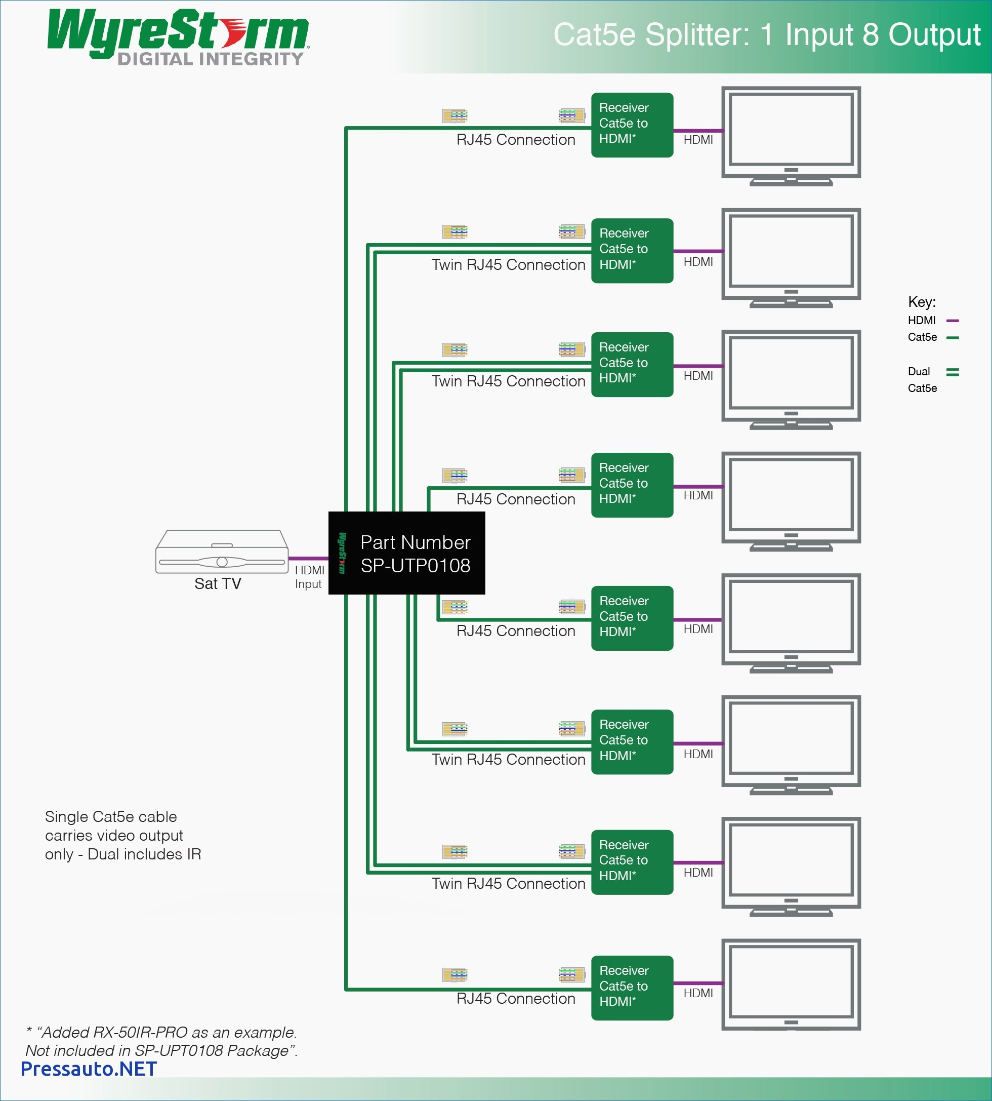 Wiring Diagram For Network Cable Valid Beautiful Cat5e Wire Diagram Wiring
