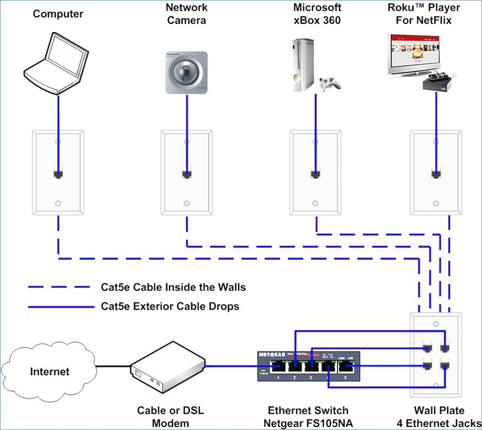 Cat 6 Wiring Diagram New Rj45 Wiring Diagram Cat6