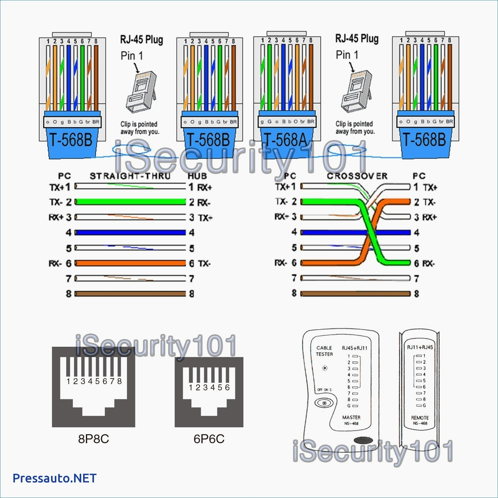 New Guide For Cat6 Vs Cat5 Cable Ethernet Cat7 Connector Cat5e Gaming Cat8 Rj45 Connectors