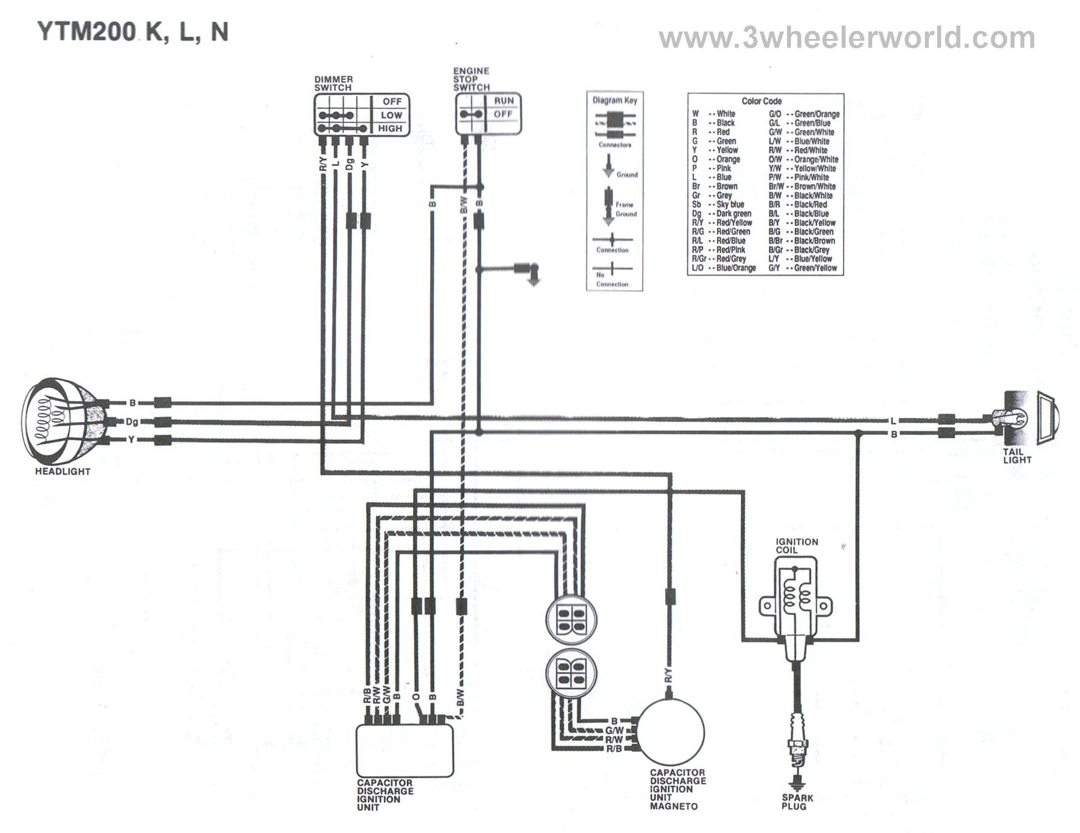 Cdi motorcycle wiring diagram chinese 110cc atv wiring diagram cdi motorcycle wiring diagram wiring diagram image dc cdi motorcycle wiring diagram motorcycle wiring diagram best asfbconference2016 Gallery