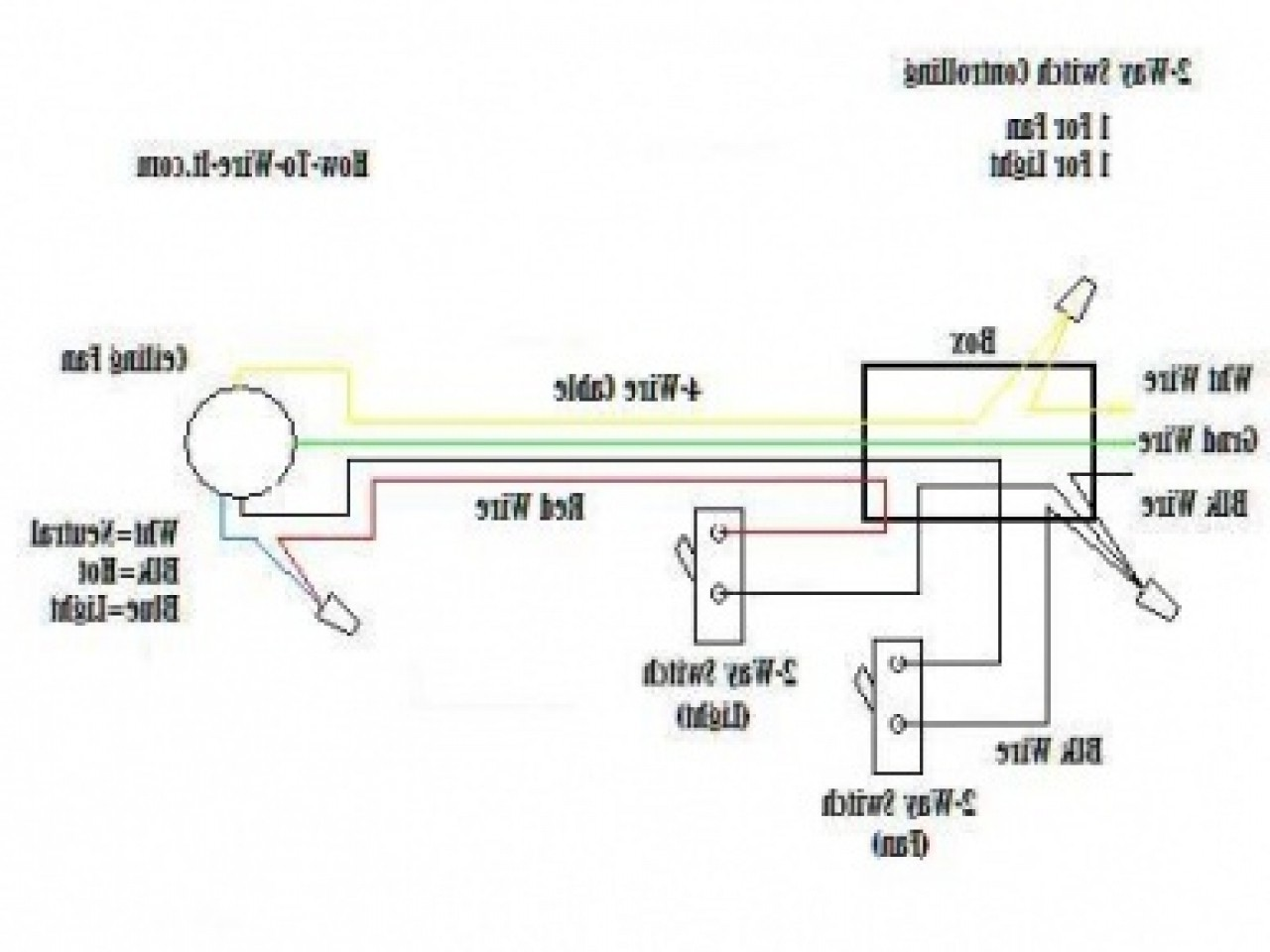 Ceiling Fan Wiring Diagram with Capacitor Elegant Wiring
