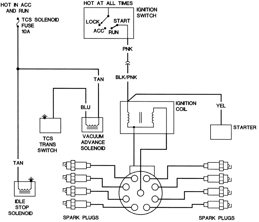 86 chevy alternator wiring diagram