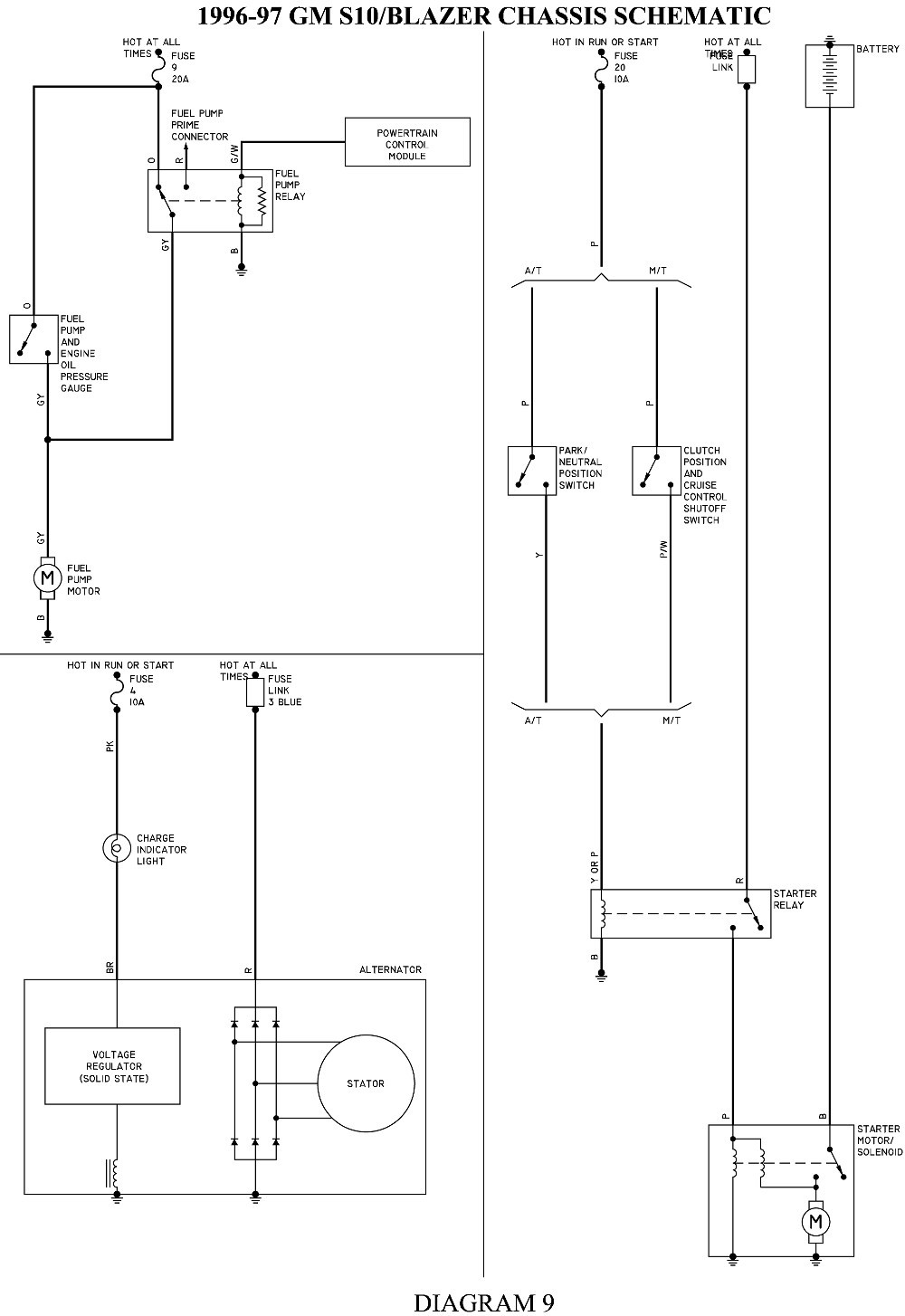 1996 Chevy S10 Fuel Pump Wiring Diagram - Trusted Wiring Diagram •