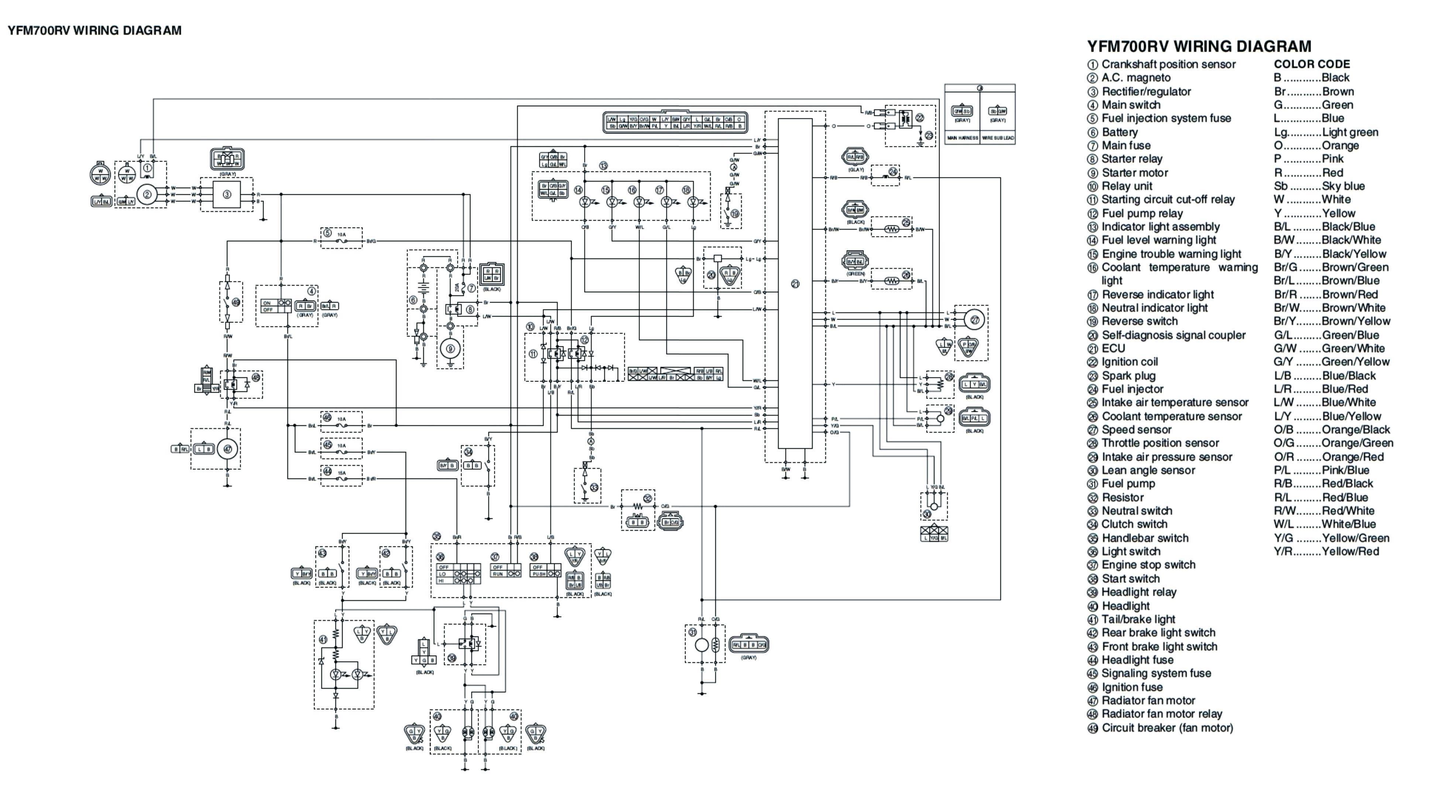 Chinese 4 Wheeler Wiring Diagram | Wiring Diagram Image