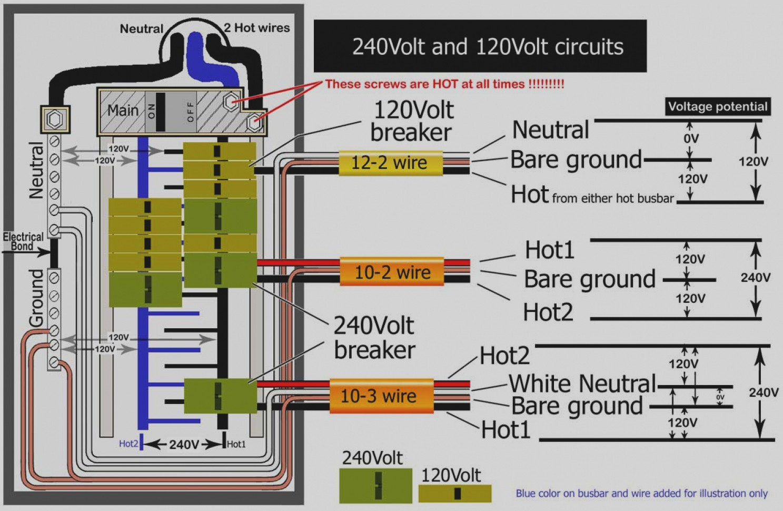 New Circuit Breaker Panel Wiring Diagram Pdf Inside Main Box Workshop Pinterest Electrical