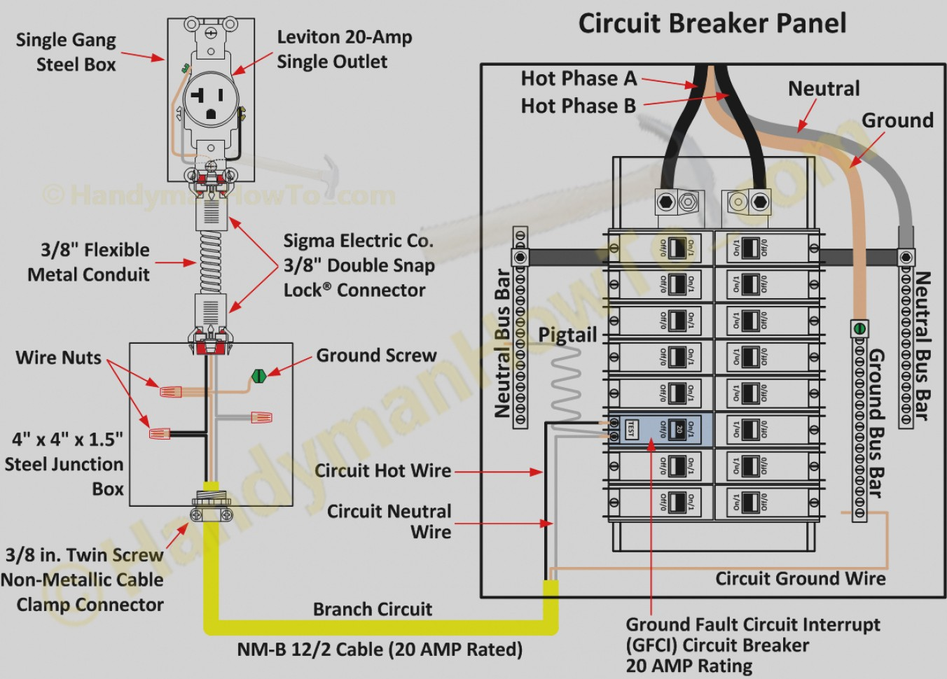 Main Service Panel Wiring Diagram Pdf - Auto Electrical Wiring Diagram •